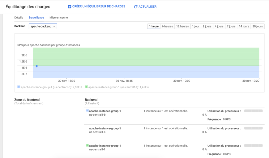 Surveillance Backend - Google Cloud Platform